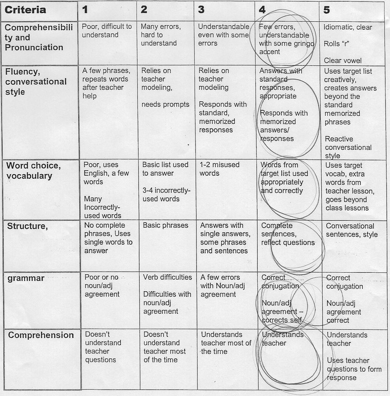 examples of knowledge application thinking communication questions in language